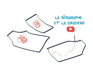 Video La Serigraphie et la Broderie
